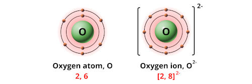 Charge of oxygen ion