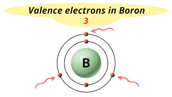Valence electrons in boron (B)