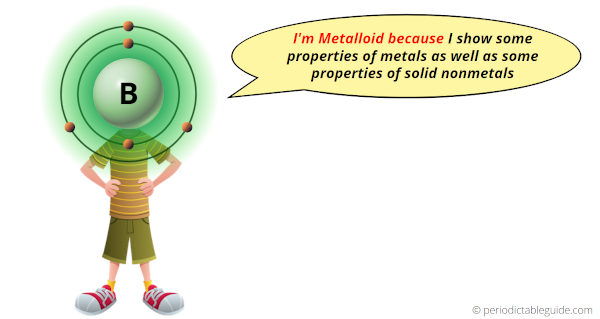 Why is Boron a Metalloid