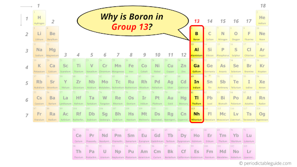 Why is Boron in Group 13