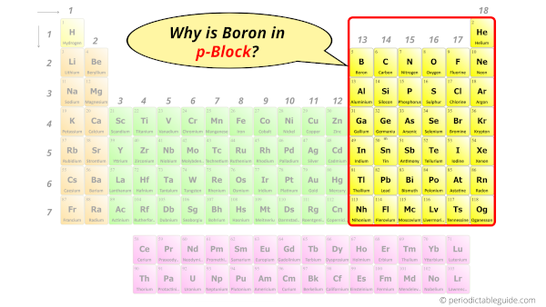 Why is Boron in p-block?