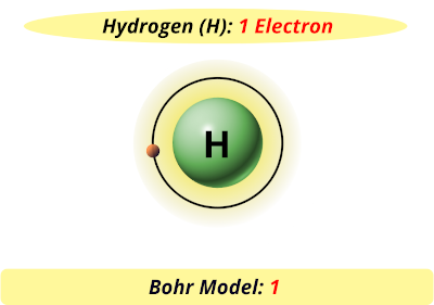 hydrogen electrons