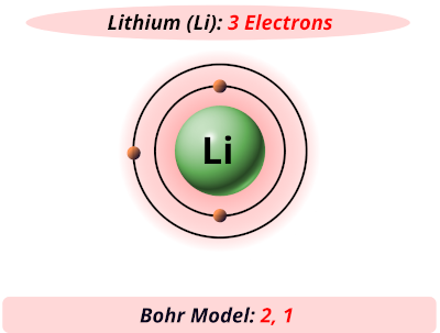 lithium electrons