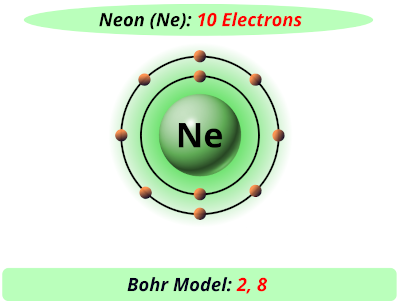 neon electrons