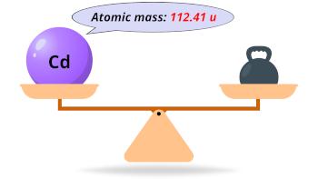 Cadmium (Cd) atomic mass