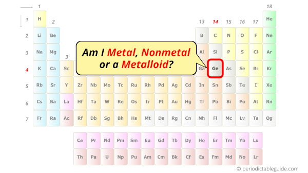 What type of Element is Germanium? (Metal, Nonmetal or Metalloid?)