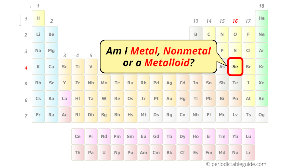 What type of Element is Selenium? (Metal, Nonmetal or Metalloid?)