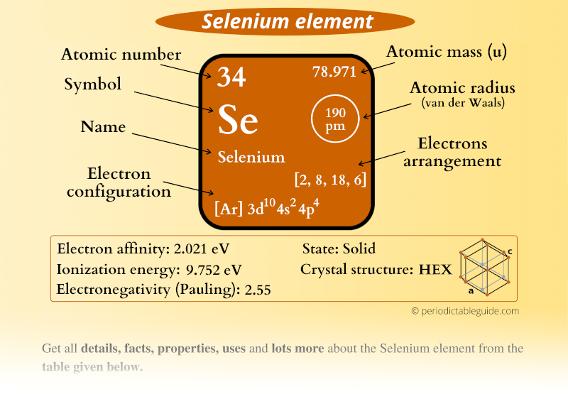 Selenium (Se) element in Periodic table (Electron configuration, Atomic mass, Atomic number, Symbol, Valence electrons)