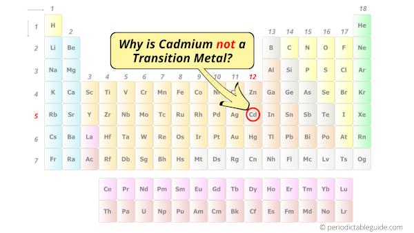 Why is Cadmium not a Transition Metal