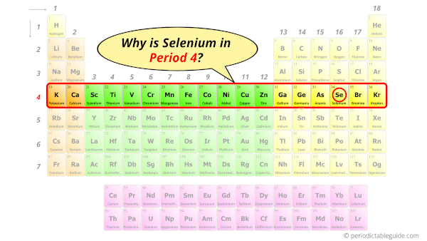 Why is Selenium in Period 4