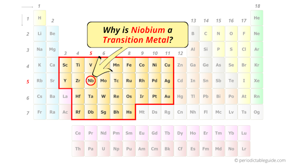 Why is niobium a Transition Metal
