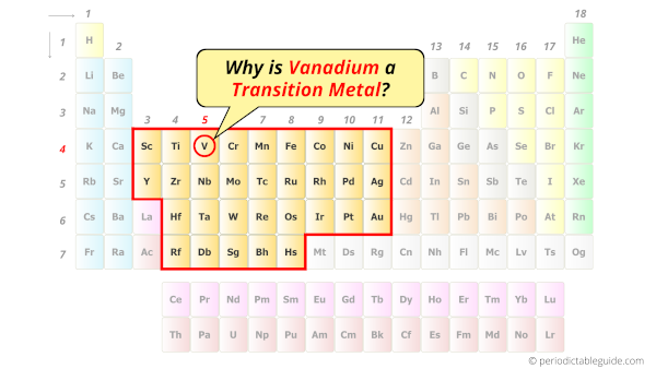 Why is vanadium a Transition Metal