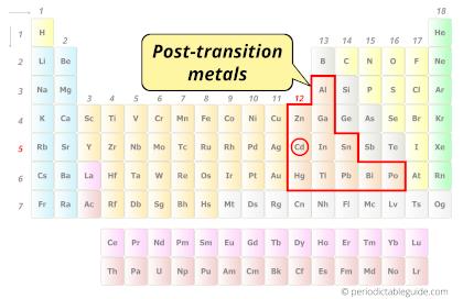 Cadmium element category
