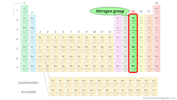 Nitrogen group in Periodic table