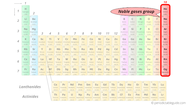Noble gases group in Periodic table