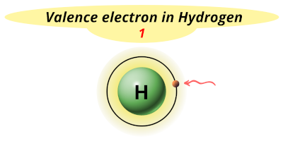 Valence electrons in Hydrogen (H)