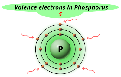 Valence electrons in phosphorus (P)