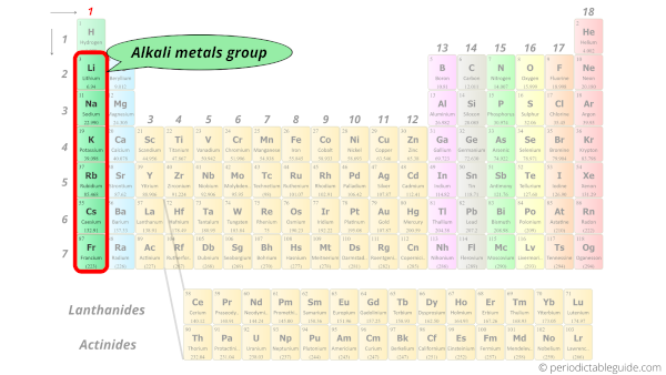 alkali metals group of periodic table