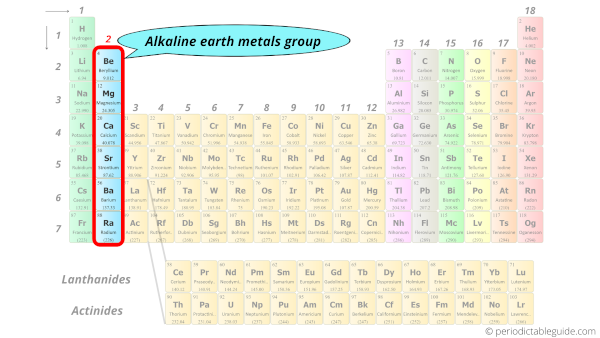 alkaline earth metals group in Periodic table
