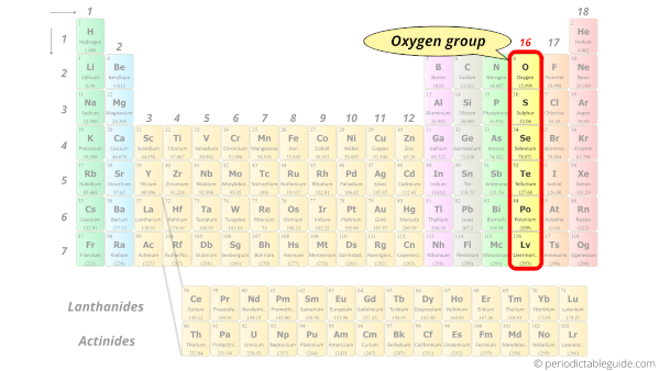 oxygen group in Periodic table
