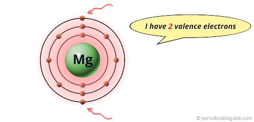 valence electrons of magnesium (Mg)